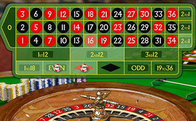 Roulette: A Brief Overview of History, Rules and How to Play Roulette, a popular casino game named after the French word meaning little table, is often one of the hottest casino games. This game was originally invented by a French gentleman that was attempting to discover a free energy device. Since it's development in 1976, the wheel has maintained a similar design and the rules of the basic game have remained the same. Back then, it was explained that the zero space, which was then a green space, meant that the casino won and all the players at the table lost. The first wheel only had red and black, but since then numbers have been added and advances in designs have been used to make it less predictable where the ball will land. Today, there are several different versions of the roulette wheel, but most of the designs remain similar in nature. The most common ones that are currently found in casinos are the American double zero design and the single zero wheels of Europe. Roulette provides several different betting options that players will need to understand before taking a stand at the table. Players will need to know that there are inside bets and outside bets. Outside bets are often used for larger numbers, or groups of numbers, while inside bets are used for individual numbers or smaller numbers. Often, players with a smaller bet stick to the inside bets. Players should also keep in mind that every roulette table has a minimum and a maximum bet. A maximum bet is used to protect the casino from wealthy players that get lucky, like the man that bet over a hundred thousand on a roulette wheel and won. While it was the best moment of his life, the casino lost over $100,000 that day. Occasionally, players will be allowed to place bets while the ball is spinning. Often, the dealer will tell players to place their bets. Then, when the ball starts to slow down, he may call out no more bets allowed. Other casinos may allow players to place there bet at the beginning, but not allow any more bets after that. Both of these styles are seen in casinos throughout the world. Beginners can watch the table for a brief period before participating to make sure that they know what the rules are and how to place their bet. After it is done spinning, which is also called when the ball falls, the dealer will remove all the losing bets from the table and properly distribute the winnings. Larger tables often have a rake so that the dealer does not have to walk around the table to do this, but some casinos do have dealers that do this by hand. After determining who gets how much in winnings, the dealer will distribute them in the form of casino chips to each winner. Then, players have the option to continue playing or they can go spend their chips elsewhere.